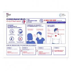 AFFICHE A2H coronavirus :...
