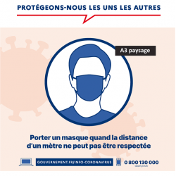 Affiche port du masque - A3H